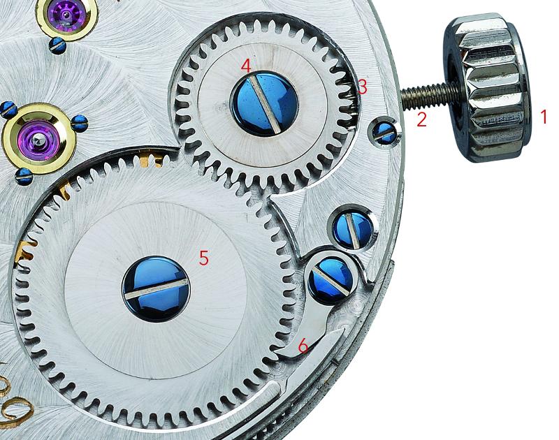 Uhren Köck Uhrenlexikon Bild Kronenaufzug